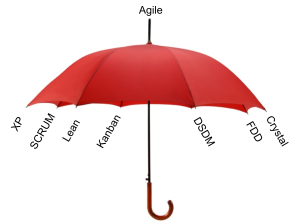 What is the difference between agile, scrum, xp and lean